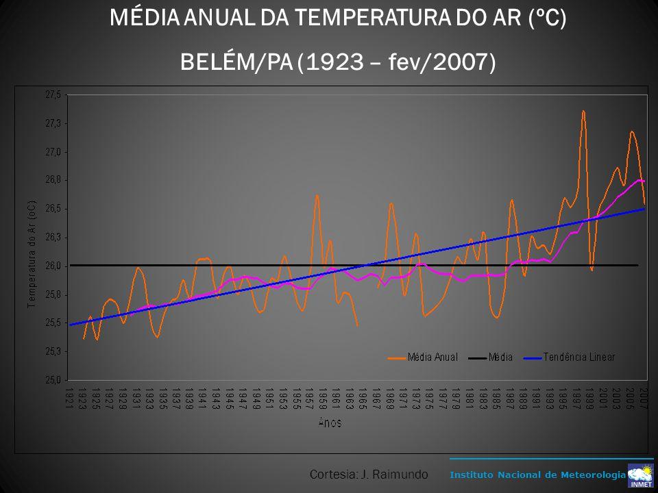 MÉDIA ANUAL DA TEMPERATURA DO AR (ºC)