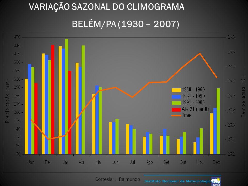 VARIAÇÃO SAZONAL DO CLIMOGRAMA BELÉM/PA (1930 – 2007)