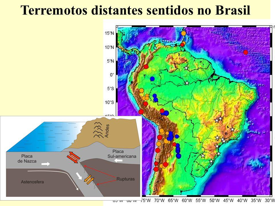Terremotos distantes sentidos no Brasil