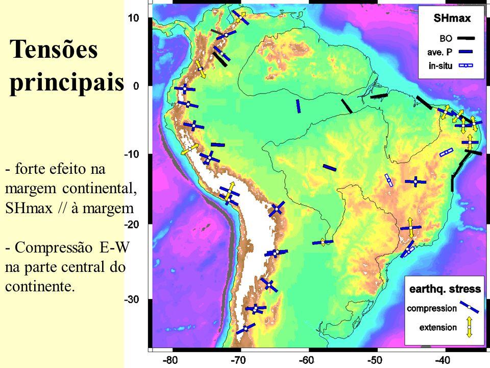Tensões principais - forte efeito na margem continental, SHmax // à margem.