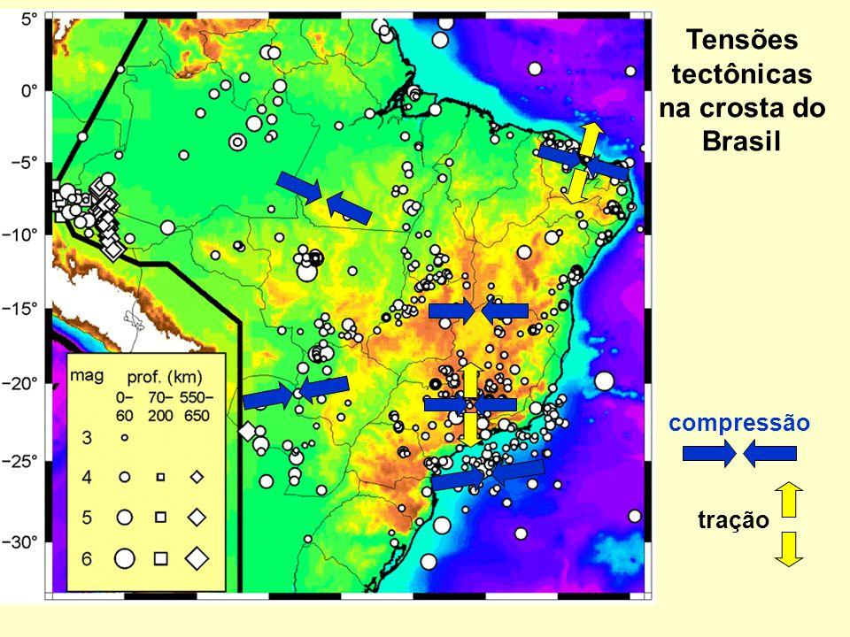 Tensões tectônicas na crosta do Brasil