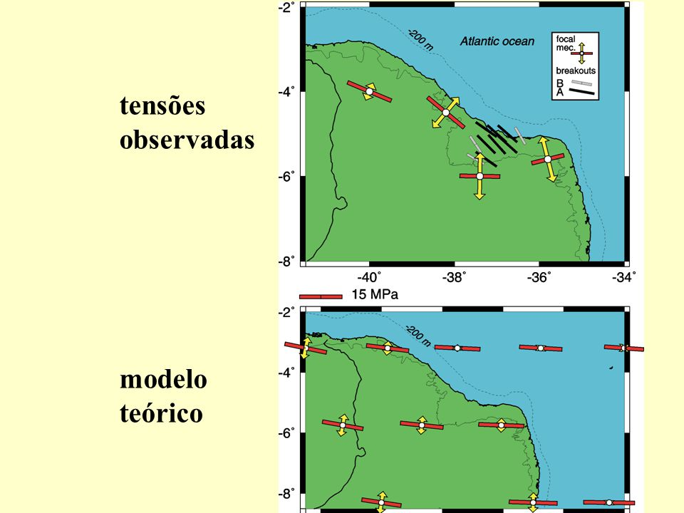 tensões observadas modelo teórico