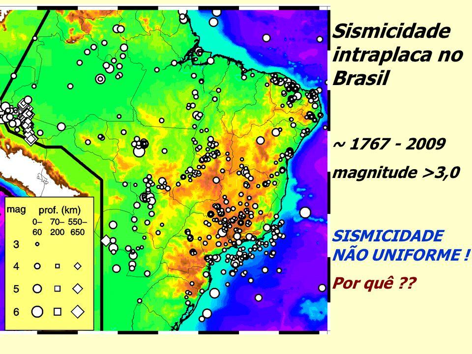 Sismicidade intraplaca no Brasil