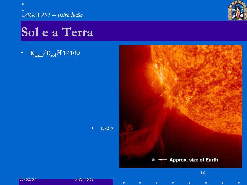 Sol e a Terra Rterra/Rsol ≈ 1/100 NASA