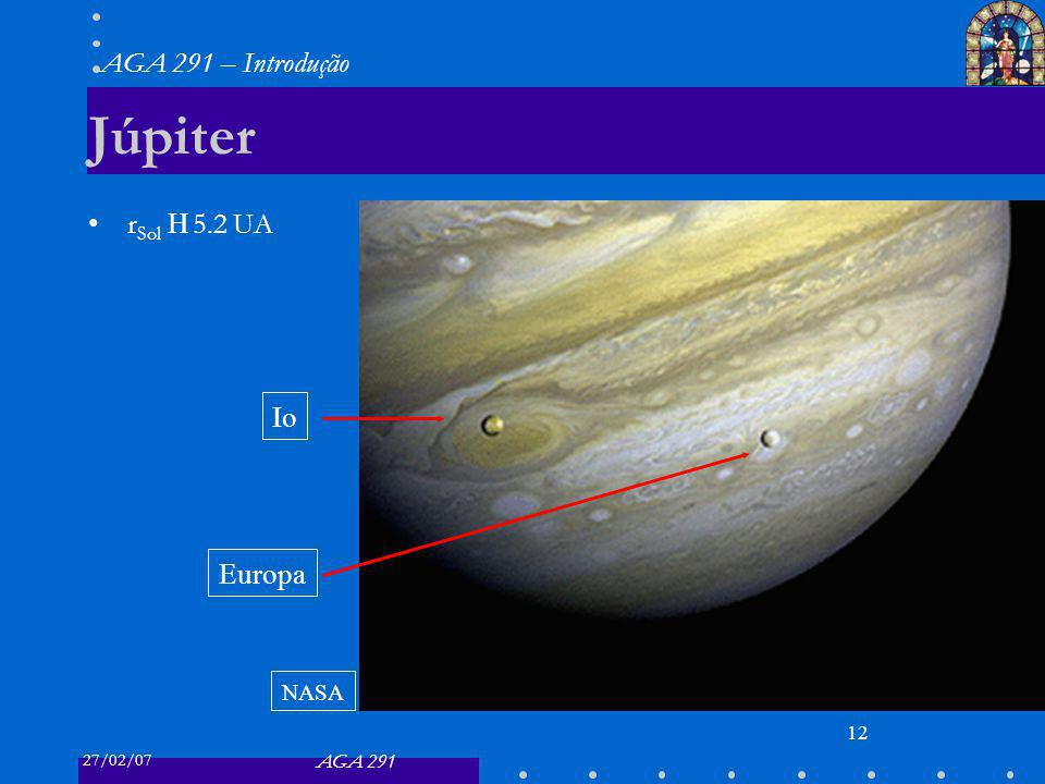 Júpiter rSol ≈ 5.2 UA Io Europa NASA