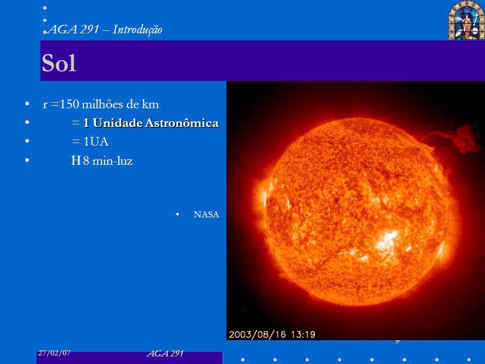 Sol r =150 milhões de km = 1 Unidade Astronômica = 1UA ≈ 8 min-luz