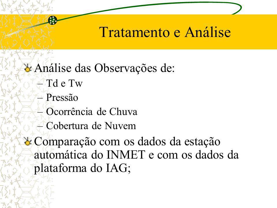 Tratamento e Análise Análise das Observações de: