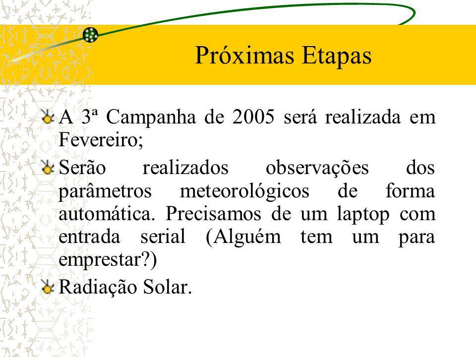 Próximas Etapas A 3ª Campanha de 2005 será realizada em Fevereiro;