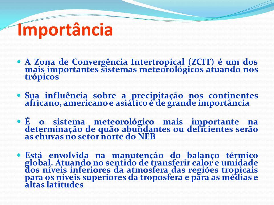 Importância A Zona de Convergência Intertropical (ZCIT) é um dos mais importantes sistemas meteorológicos atuando nos trópicos.