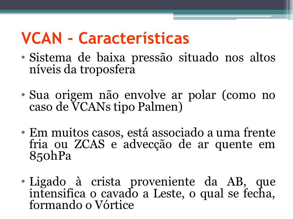 VCAN - Características
