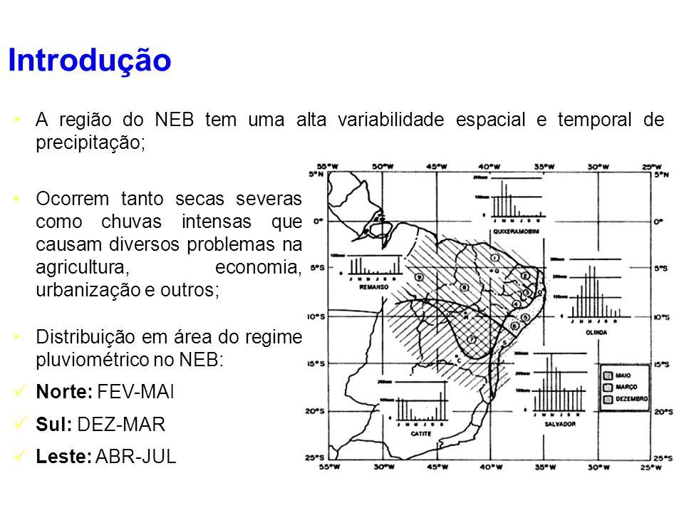 Introdução A região do NEB tem uma alta variabilidade espacial e temporal de precipitação;