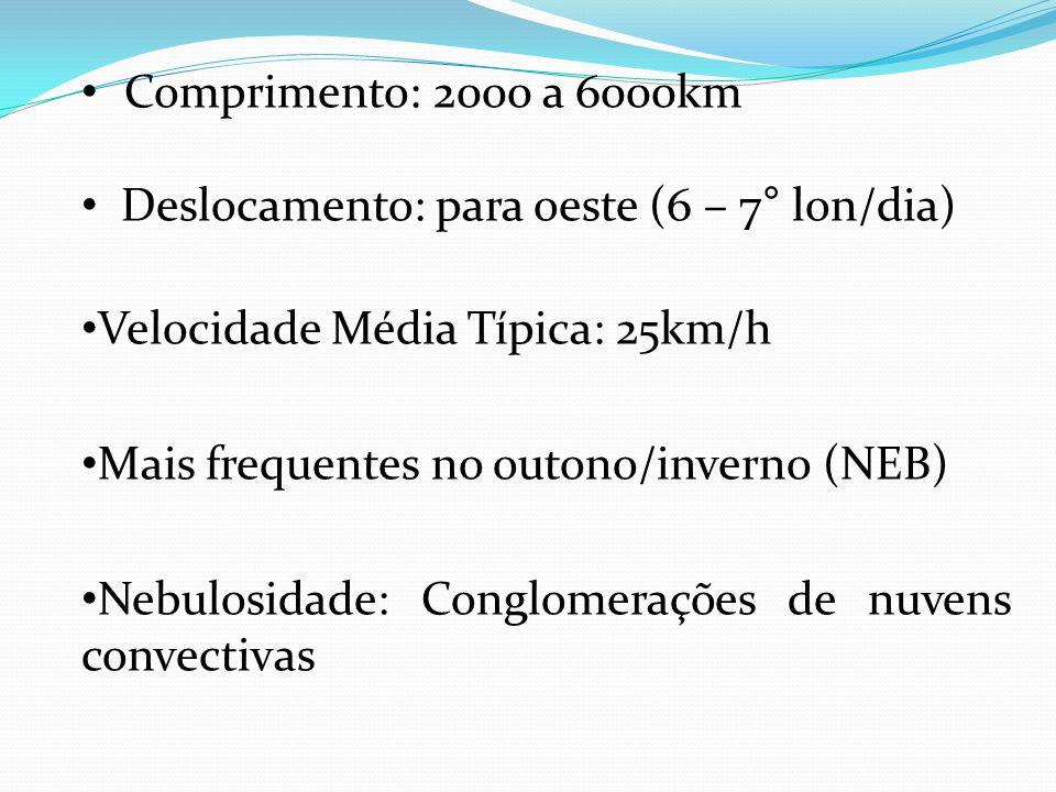 Comprimento: 2000 a 6000km Deslocamento: para oeste (6 – 7° lon/dia) Velocidade Média Típica: 25km/h.