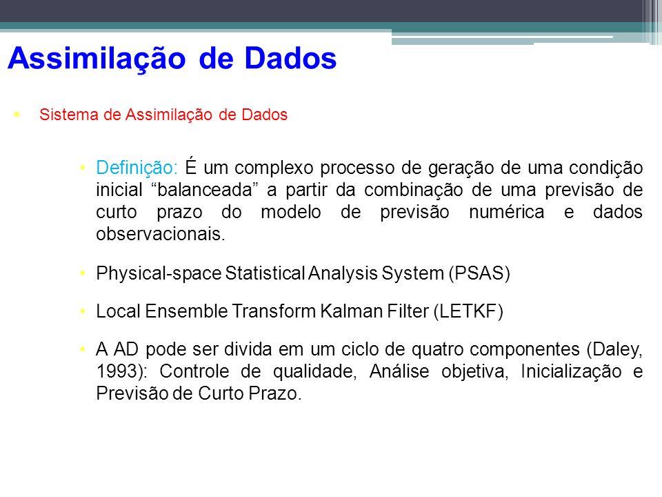 Assimilação de Dados Sistema de Assimilação de Dados.