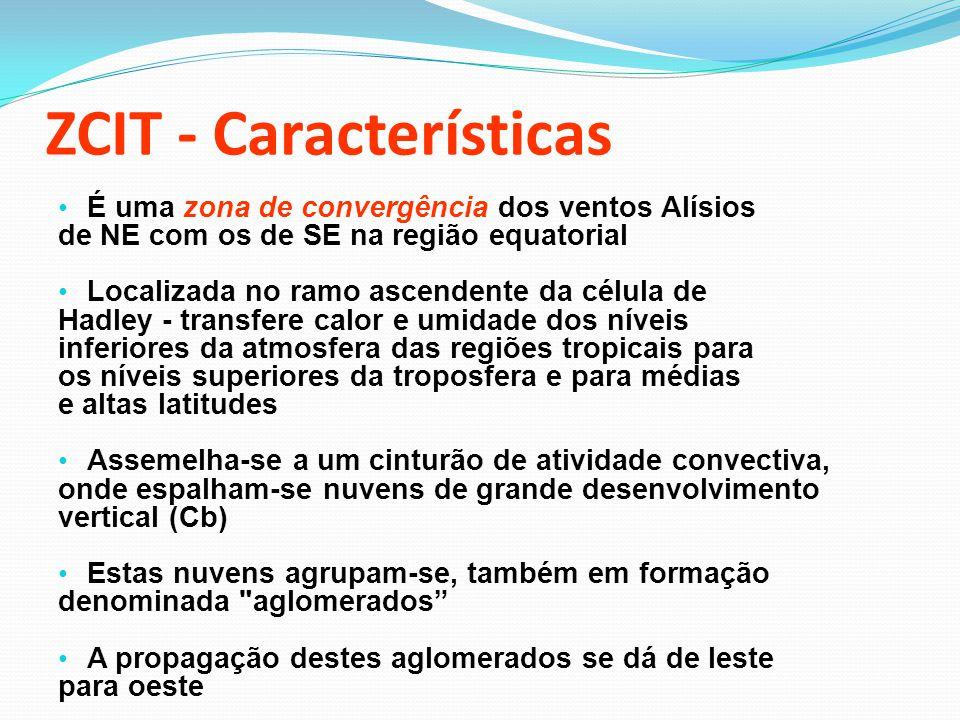 ZCIT - Características