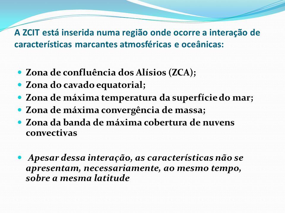 A ZCIT está inserida numa região onde ocorre a interação de características marcantes atmosféricas e oceânicas: