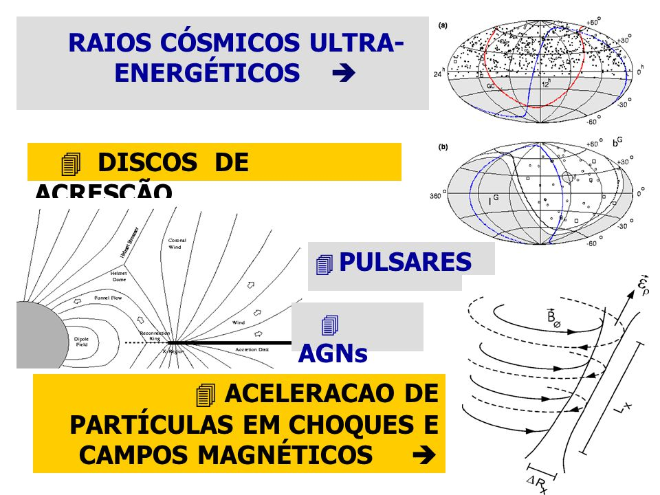 RAIOS CÓSMICOS ULTRA-ENERGÉTICOS 