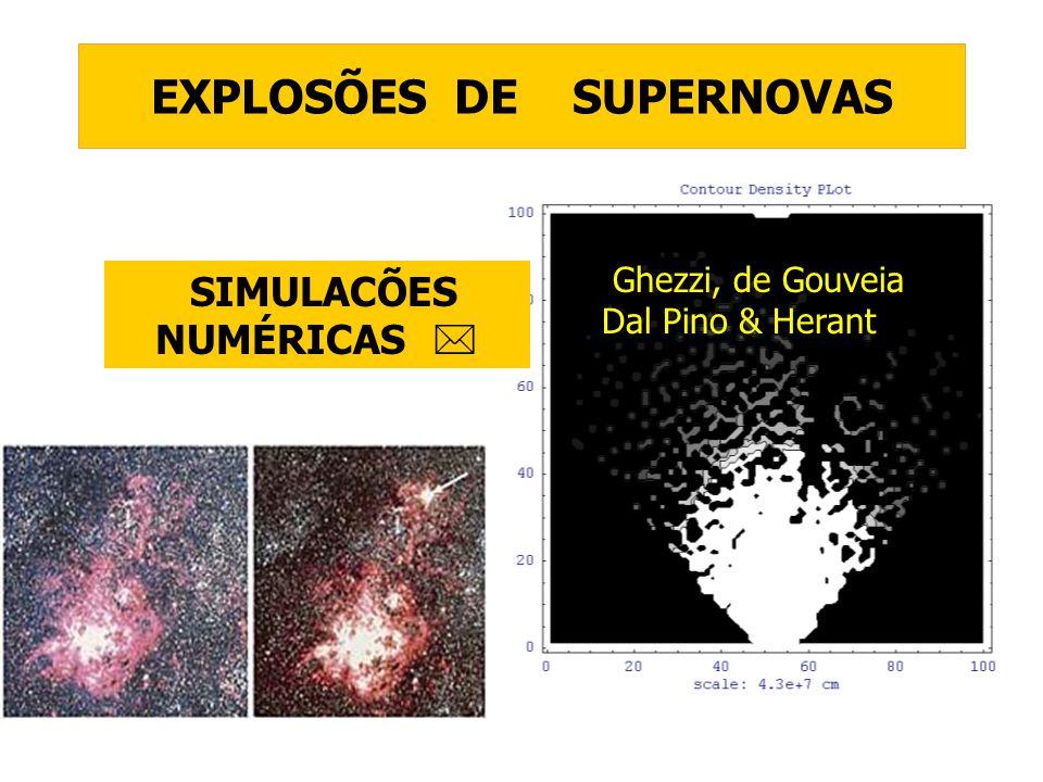 EXPLOSÕES DE SUPERNOVAS