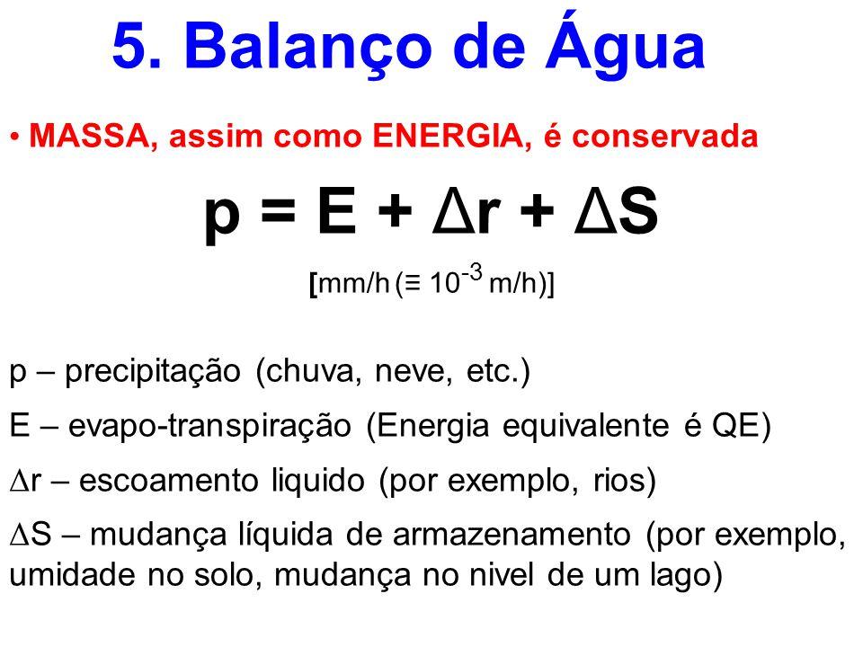 5. Balanço de Água p = E + Δr + ΔS