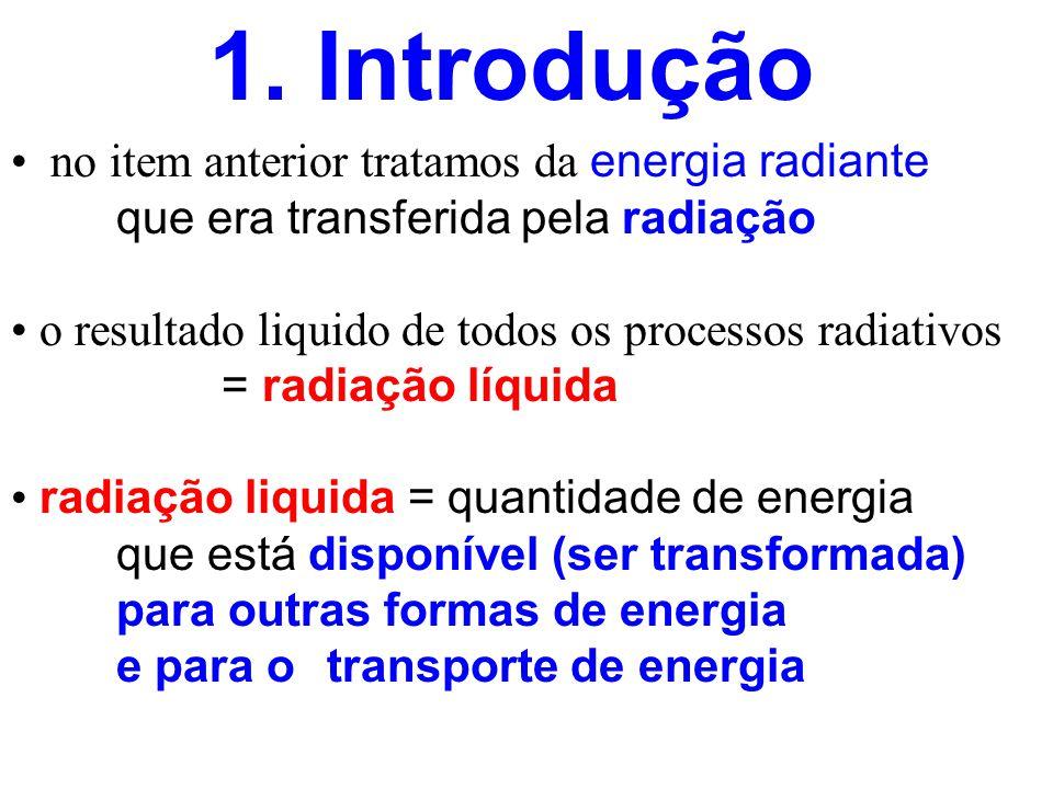 1. Introdução • no item anterior tratamos da energia radiante