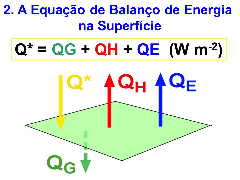 2. A Equação de Balanço de Energia