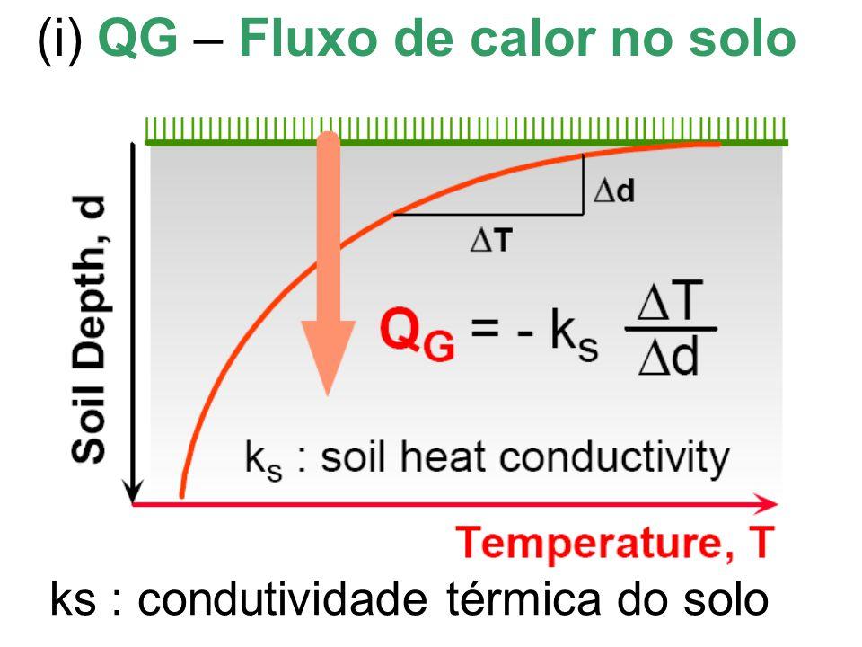 (i) QG – Fluxo de calor no solo