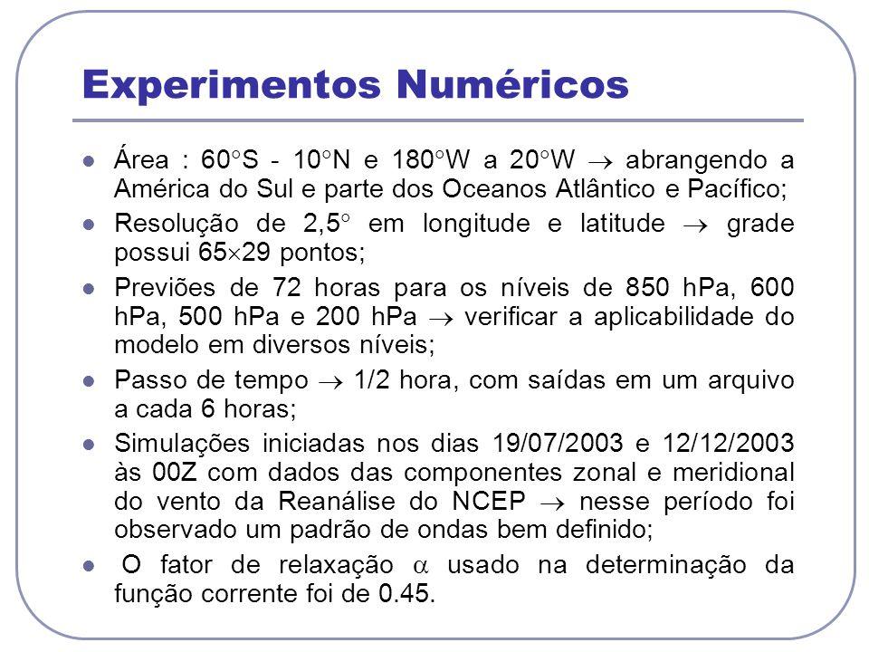 Experimentos Numéricos