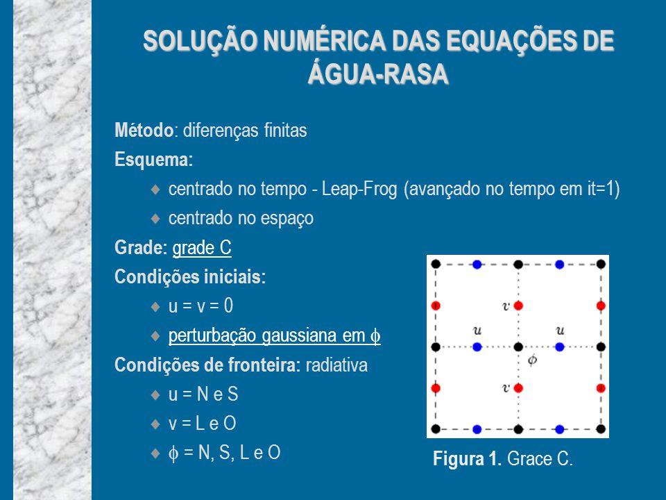 SOLUÇÃO NUMÉRICA DAS EQUAÇÕES DE ÁGUA-RASA