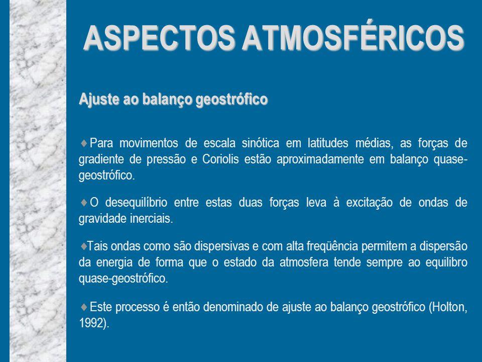 ASPECTOS ATMOSFÉRICOS