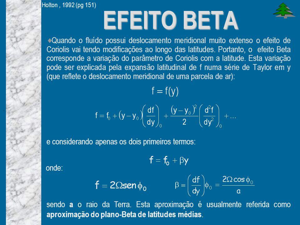 Holton , 1992 (pg 151) EFEITO BETA.