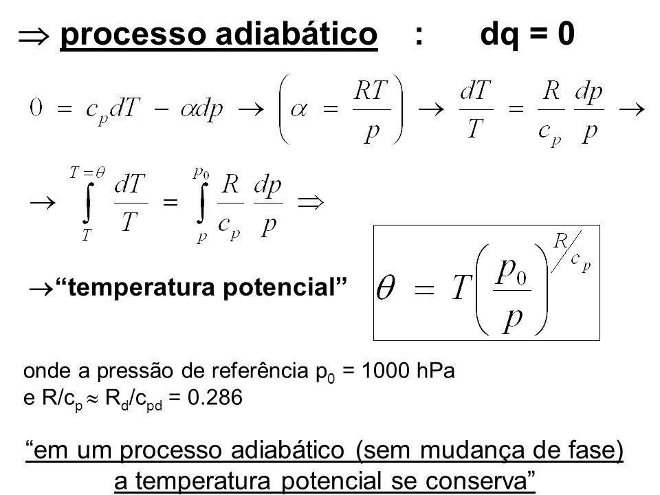  processo adiabático : dq = 0