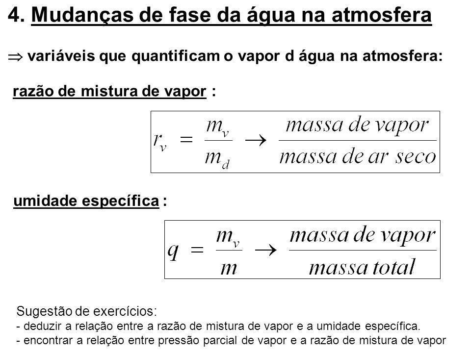 4. Mudanças de fase da água na atmosfera