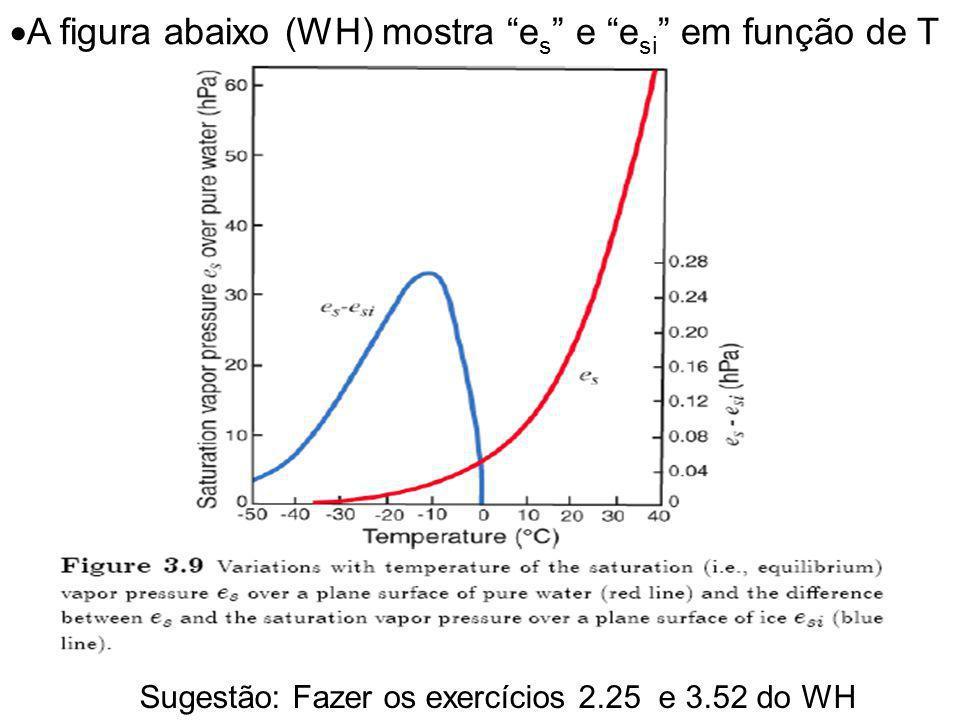 A figura abaixo (WH) mostra es e esi em função de T