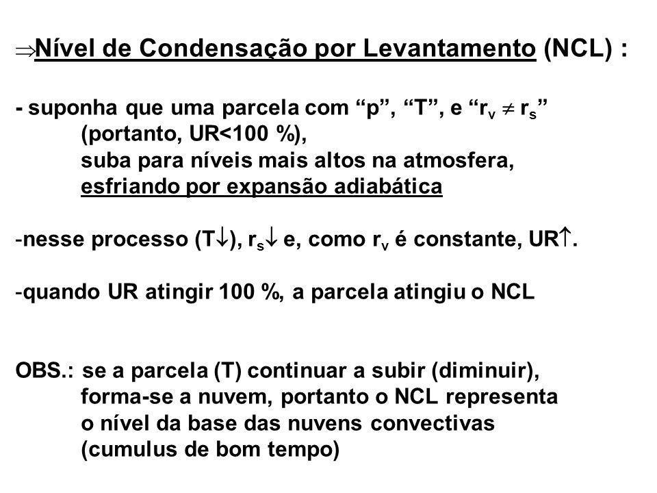 Nível de Condensação por Levantamento (NCL) :