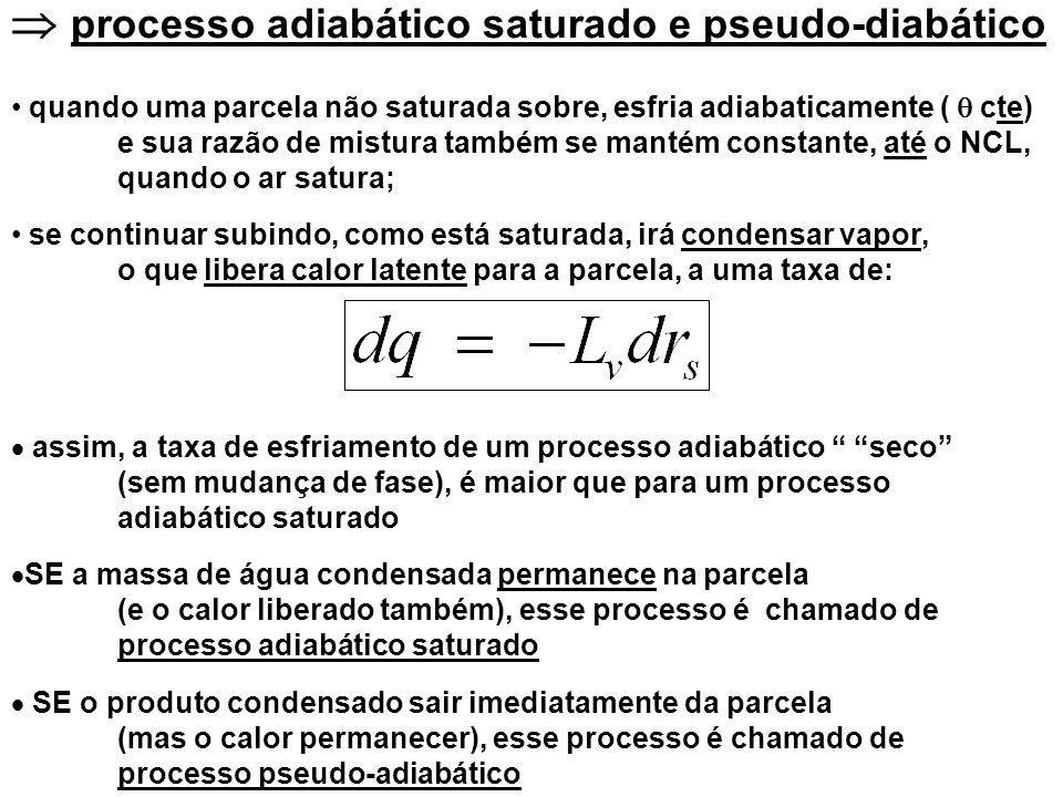  processo adiabático saturado e pseudo-diabático