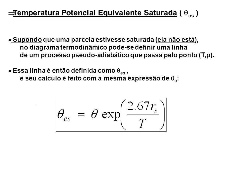 Temperatura Potencial Equivalente Saturada ( es )