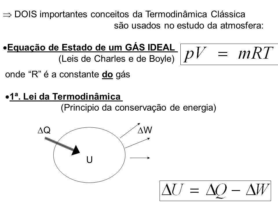  DOIS importantes conceitos da Termodinâmica Clássica