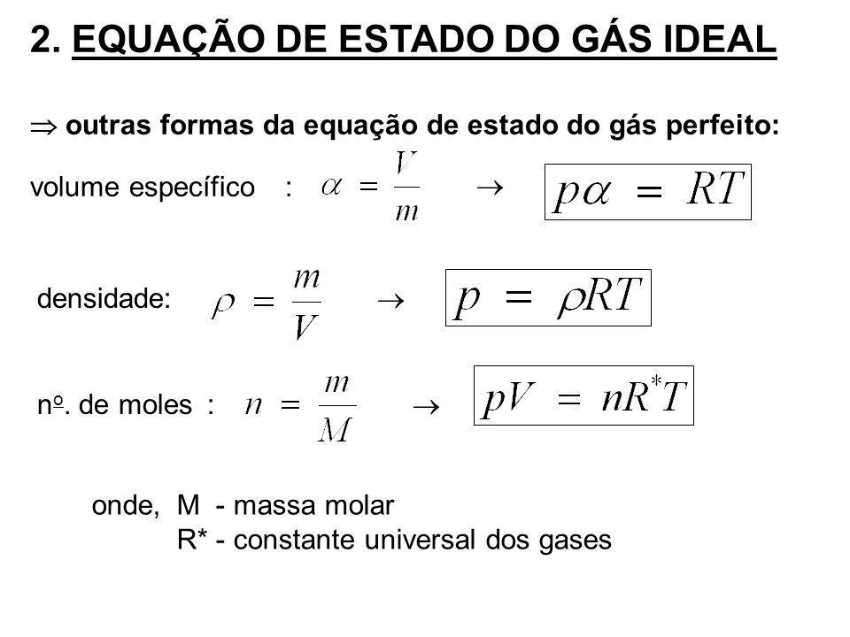 2. EQUAÇÃO DE ESTADO DO GÁS IDEAL