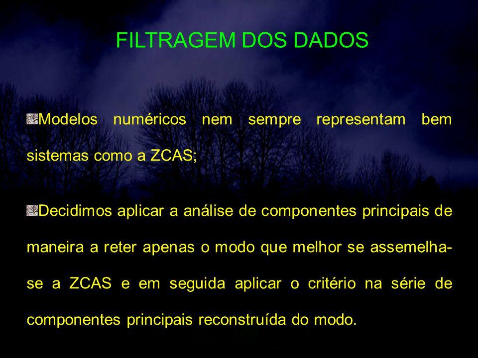 FILTRAGEM DOS DADOS Modelos numéricos nem sempre representam bem sistemas como a ZCAS;