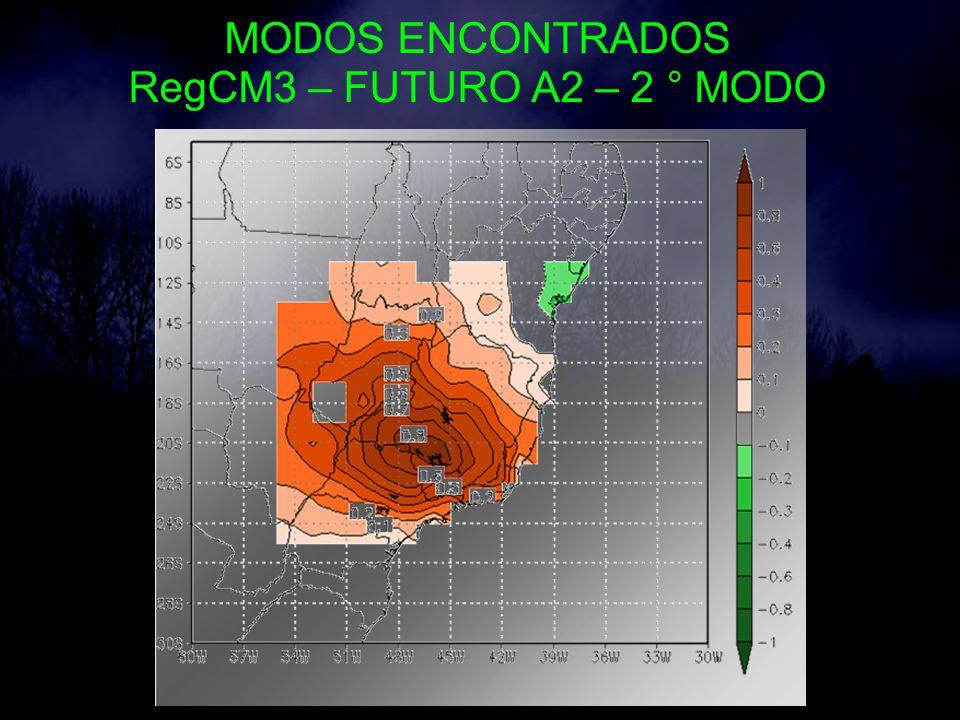 MODOS ENCONTRADOS RegCM3 – FUTURO A2 – 2 ° MODO