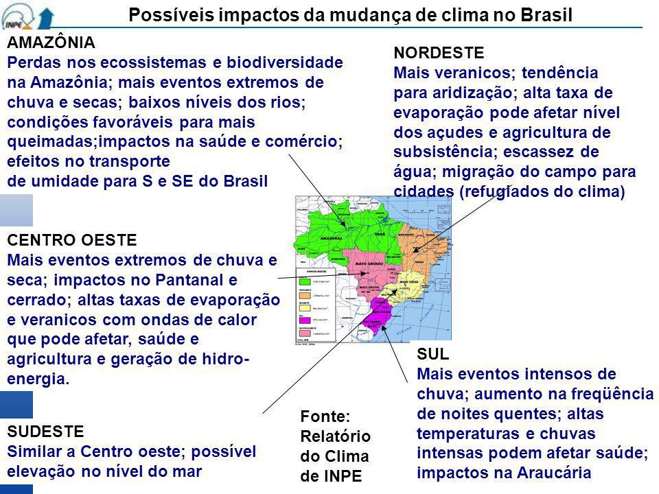 Possíveis impactos da mudança de clima no Brasil