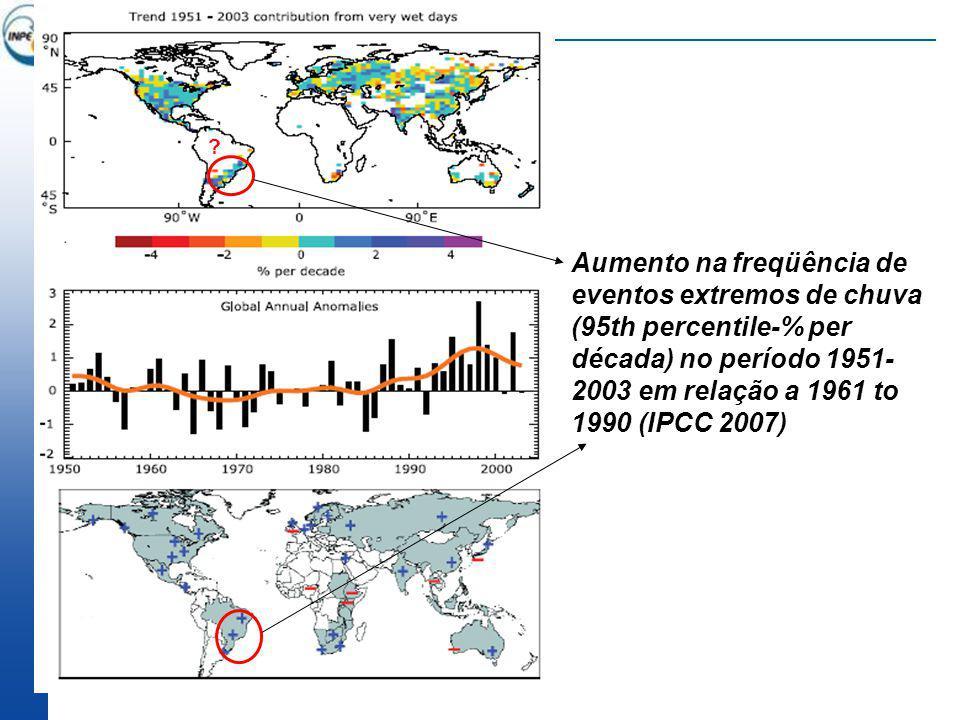 Aumento na freqüência de eventos extremos de chuva (95th percentile-% per década) no período 1951-2003 em relação a 1961 to 1990 (IPCC 2007)