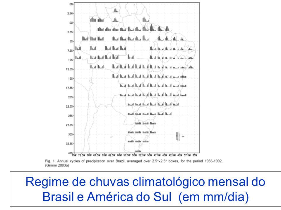 Regime de chuvas climatológico mensal do Brasil e América do Sul (em mm/dia)