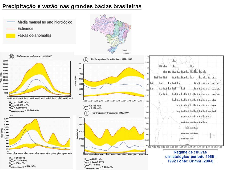 Precipitação e vazão nas grandes bacias brasileiras