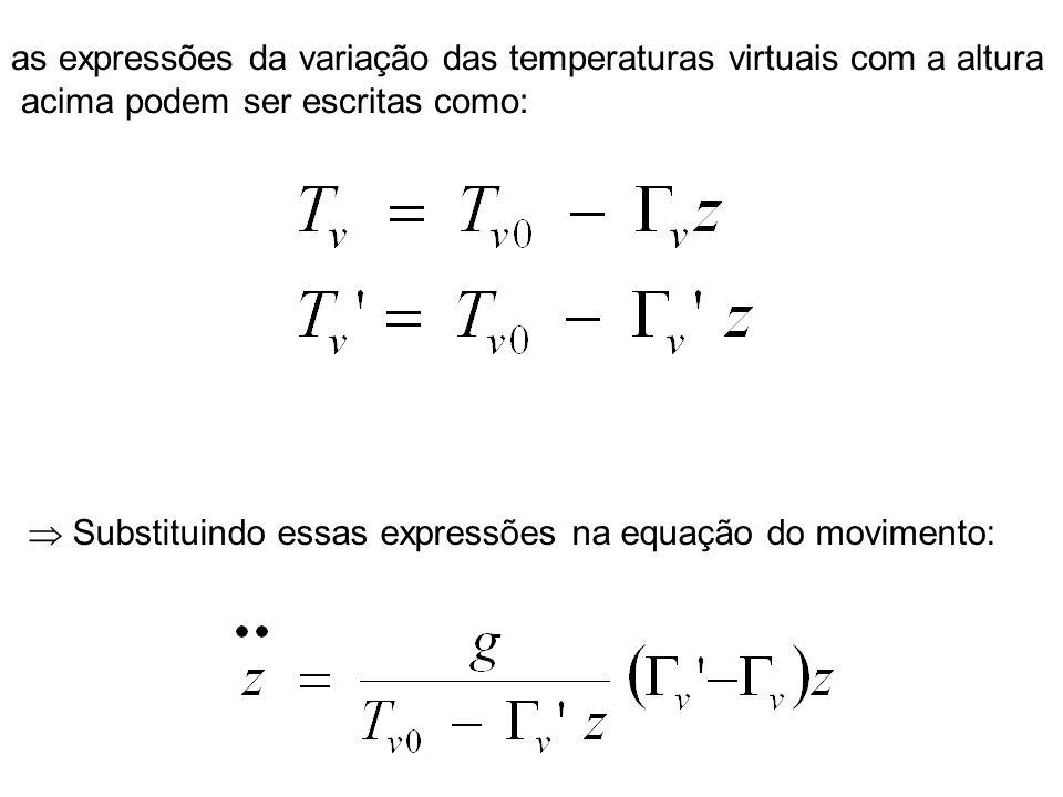 as expressões da variação das temperaturas virtuais com a altura