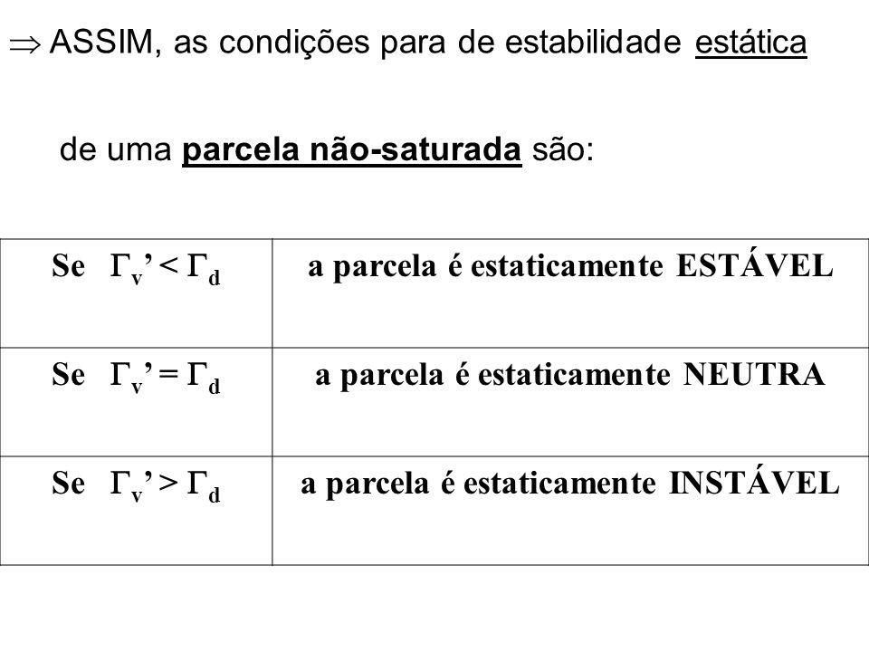  ASSIM, as condições para de estabilidade estática