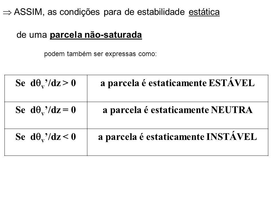 a parcela é estaticamente ESTÁVEL Se dv'/dz = 0