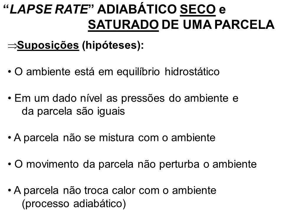 LAPSE RATE ADIABÁTICO SECO e SATURADO DE UMA PARCELA