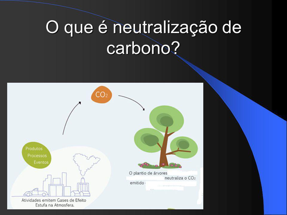 O que é neutralização de carbono