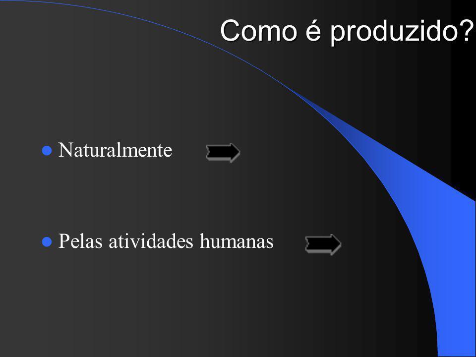 Como é produzido Naturalmente Pelas atividades humanas