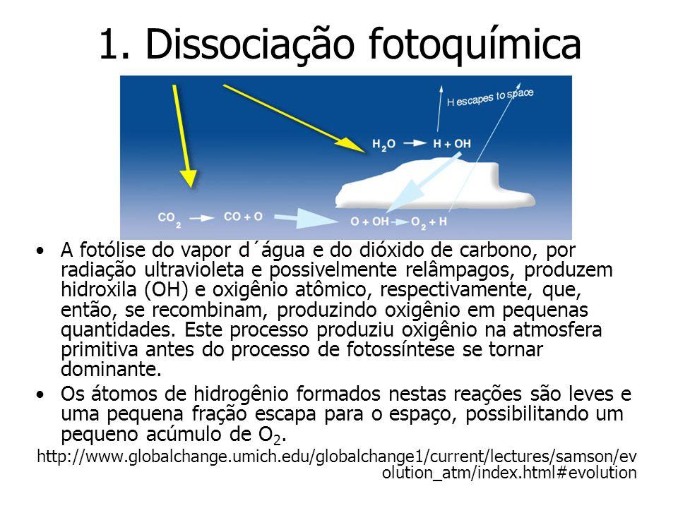1. Dissociação fotoquímica